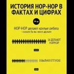 о хоп-хоп 2