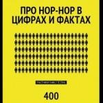 о хоп-хоп 3